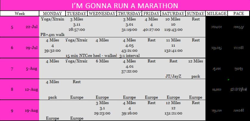 marathon week 5-9